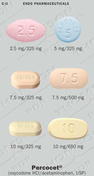 Oxycodone facts analgesic